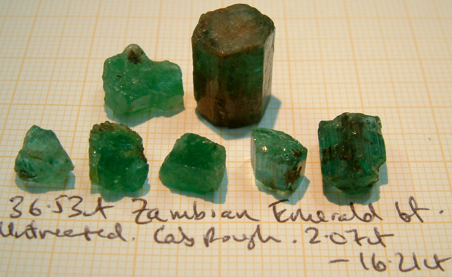 Emerald London Gem Dealers And Brokers Emeralds